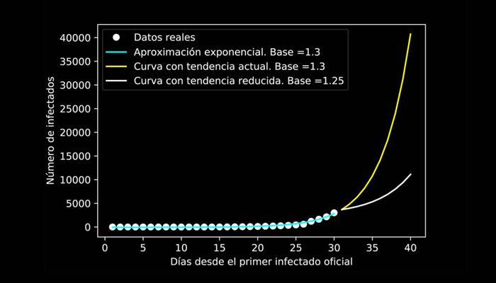 graphic-coronavirus